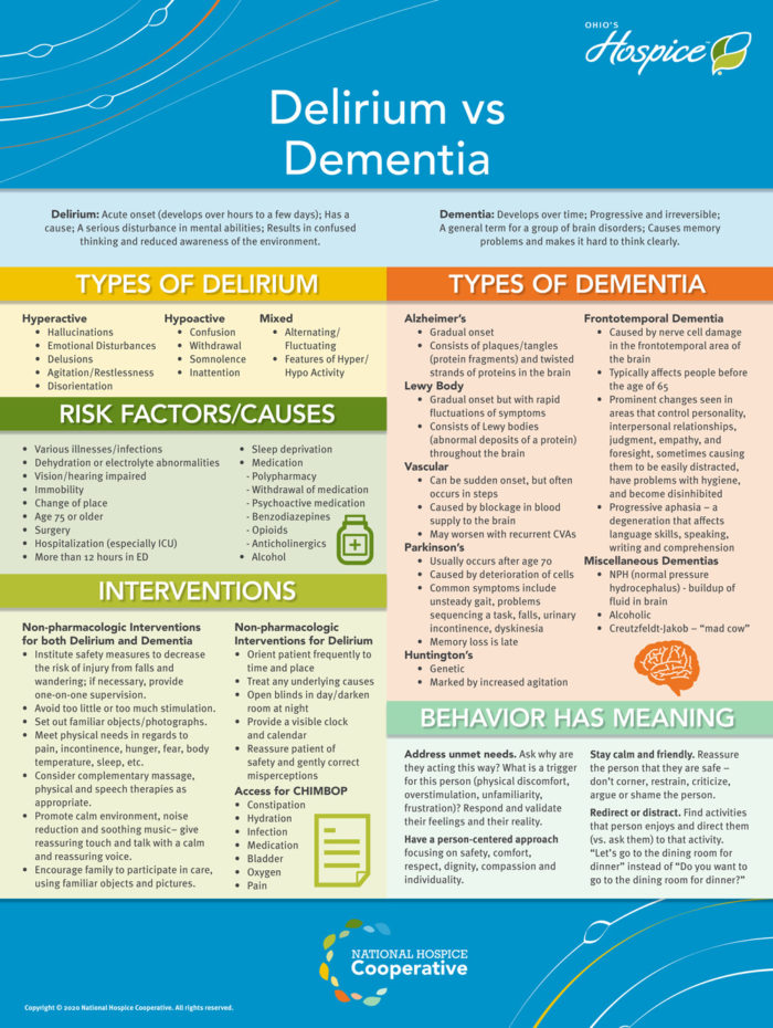 Education Station – Delirium vs Dementia front of board